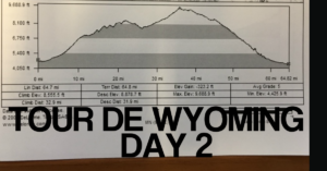 TOUR DE WYOMING KETO DIET DAY 2 22 DAY WEIGHT LOSS PROGRAM LOVELAND CO 970-541-0903